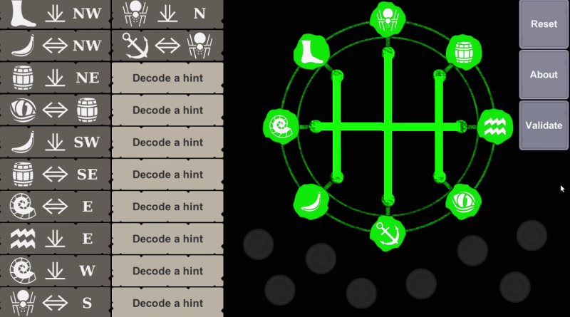 Solving the puzzle in The Art of Homunculi.